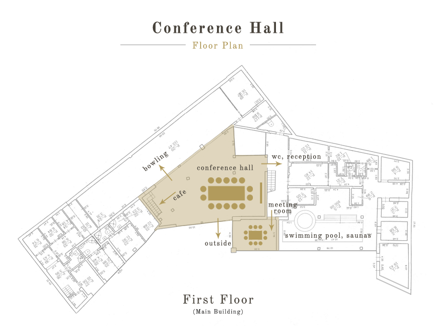 Layout of the hall