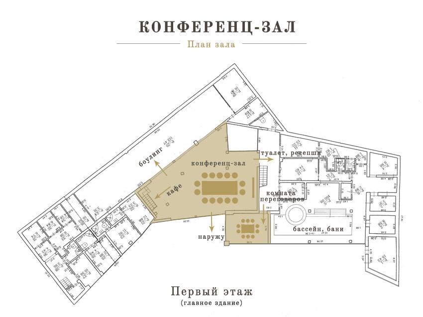 Konferencijų salės planas